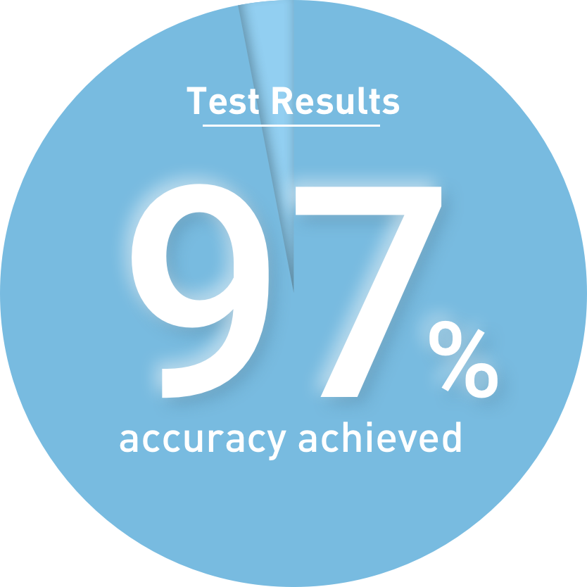 97% accuracy achieved